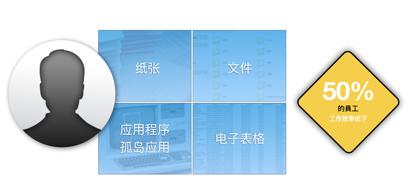 FileMaker:定制化App统一平台,帮企业解决运营痛点