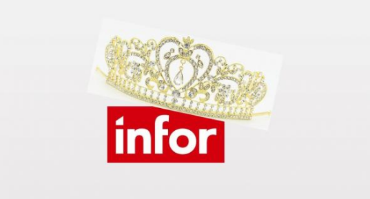 Ventana Research在其2018年分析与商业智能价值指数中将Infor Birst 列为TCO/ROI领导者