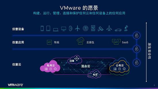 "VMware收购Pivotal后应用现代化创新产品组合正式落地 助用户打造""线上化""企业"