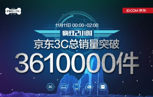 """京东3C11.11""""疯狂2小时""""战报出炉:销量突破361万件"""