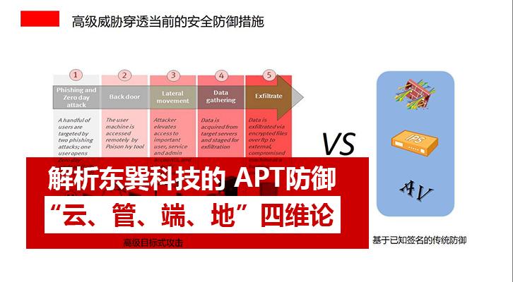 """解析东巽科技的 APT防御""""云、管、端、地""""四维论"""