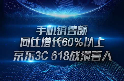 手机销售额同比增长超60% 京东3C 618战绩喜人