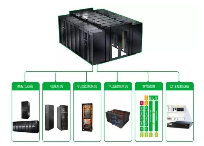 施耐德电气发布全新安全管理解决方案