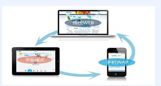三模建站,引导企业网站建设新方向!